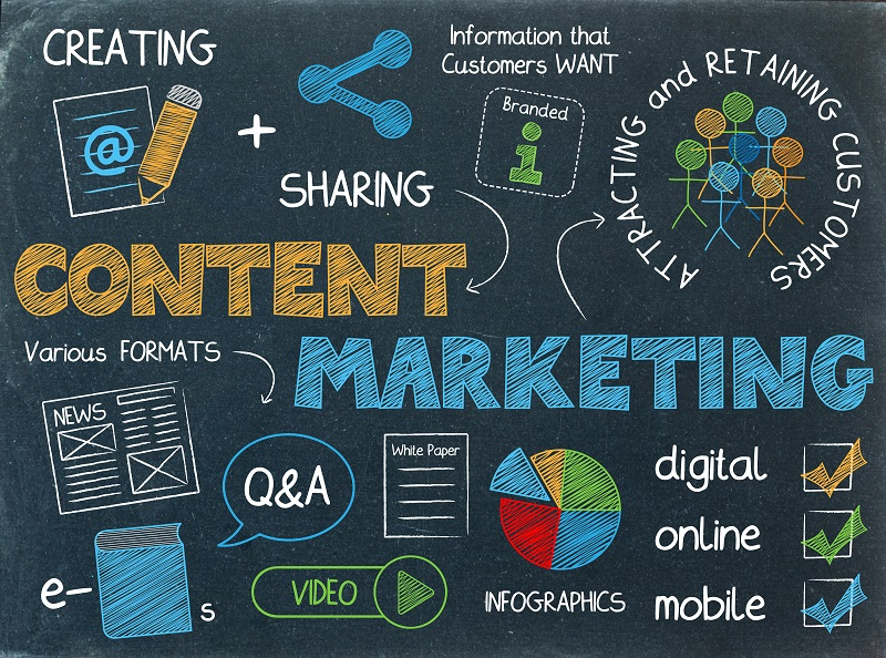 kansas city content marketing